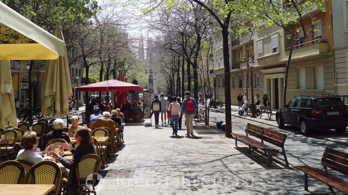 The Avinguda de Gaudí