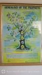 Salalah - Grabmal des Hiob - Stammbaum der Propheten