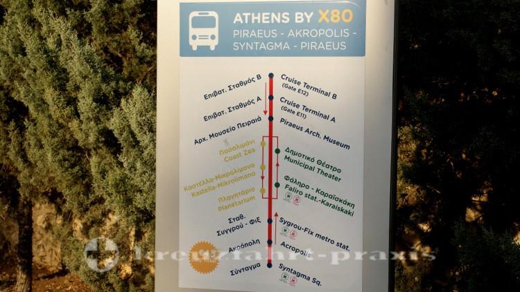Piräus - Busroute Syntagmaplatz